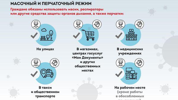 Основные правила прогулок в Москве с 1 по 14 июня 2020 года