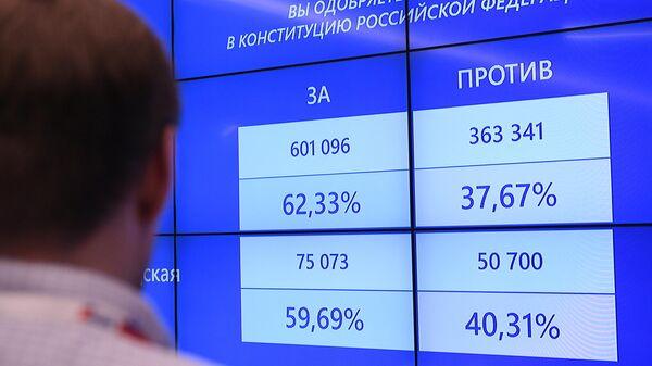 Результаты электронного голосования по вопросу одобрения изменений в Конституцию РФ на экране в Общественном штабе по контролю и наблюдению за голосованием в Москве