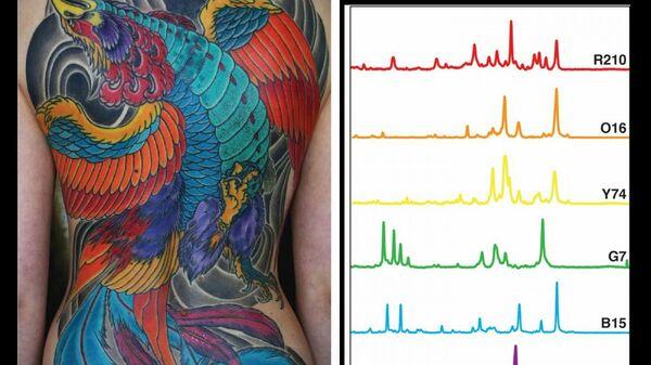 Спектральный состав чернил для татуировок
