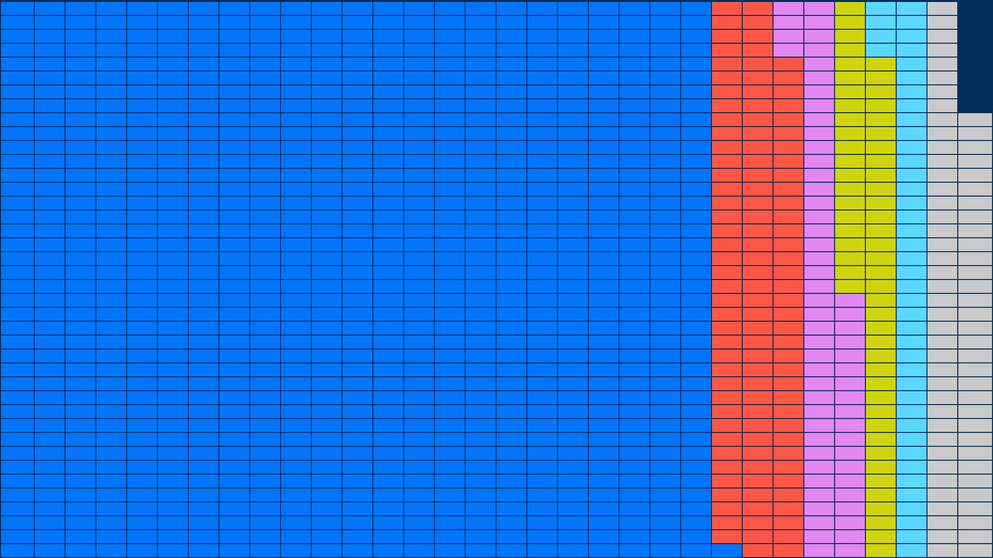 Итоги выборов в заксобрания регионов и областных центров