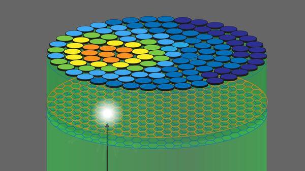 Принципиальная схема детектора XENON1T