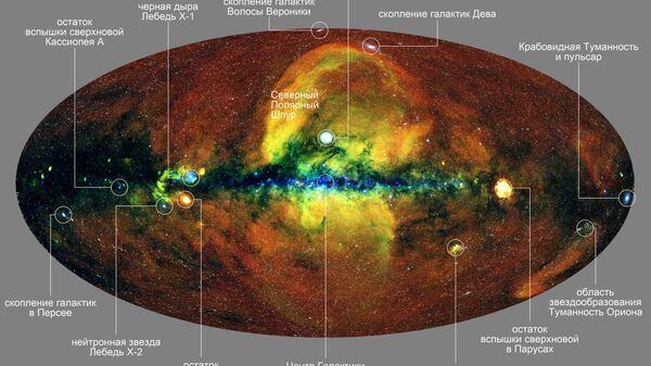 Новые открытия в космосе. СРГ/eROSITA увидел след взрыва центра Галактики