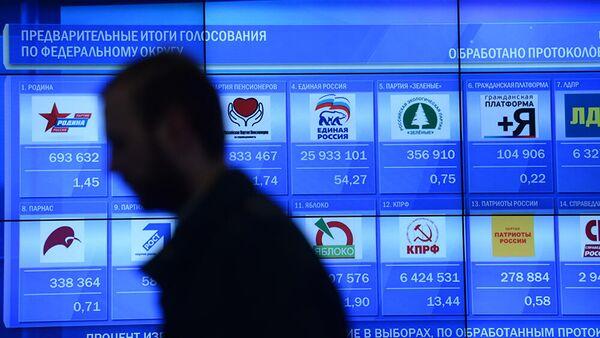 Предварительные результаты выборов в Государственную Думу РФ на инфоэкране в Центральной избирательной комиссии РФ. Архивное фото