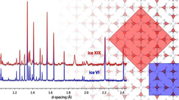 Различия в дифракционных картинах и строении кристаллической решетки льда VI и льда XIX