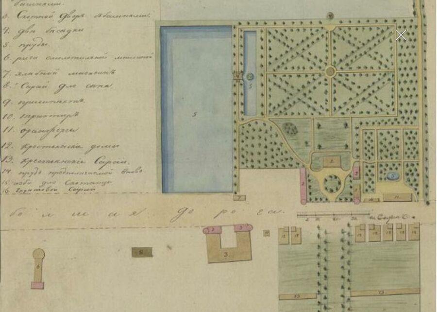 Схема усадебного парка Опалиха-Алексеевское