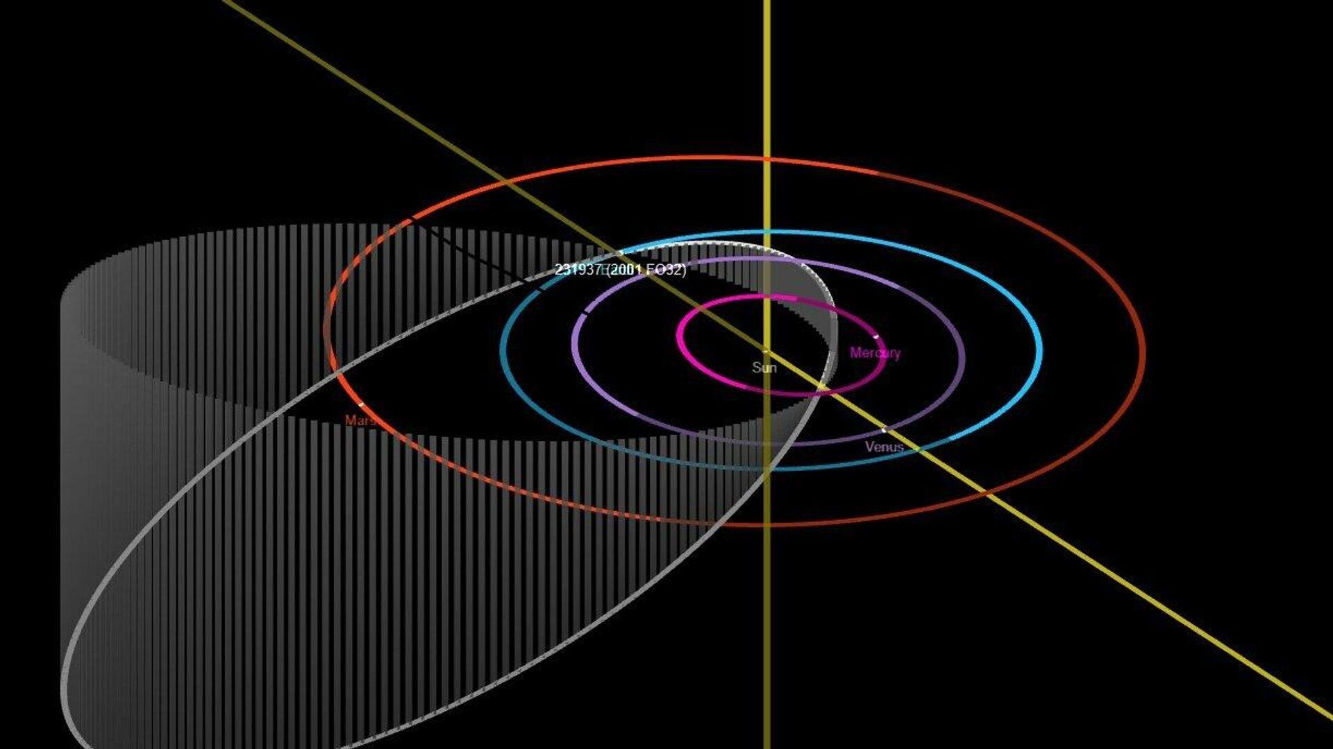 Самый большой в этом году астероид приближается к Земле
