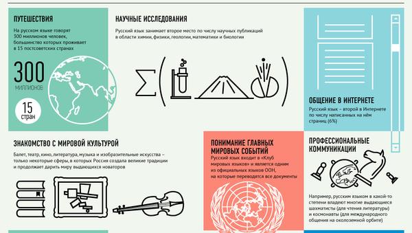 Зачем нужно учить русский язык