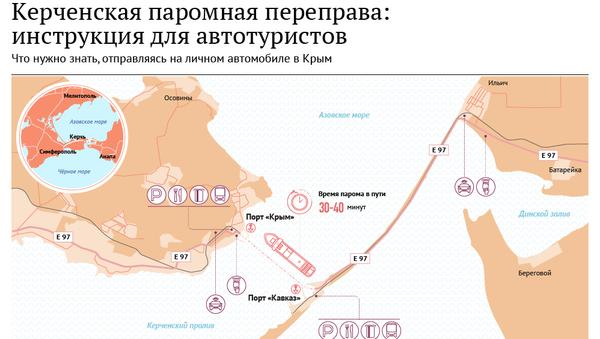 Керченская паромная переправа: инструкция для автотуристов