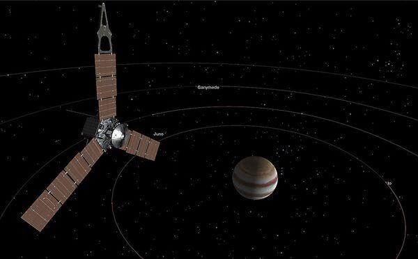 Модель текущего положения аппарата Juno. 4 июля 2016