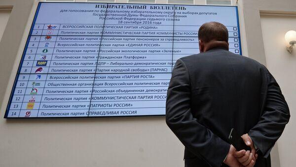 Жеребьёвка по размещению наименований политических партий в избирательном бюллетене