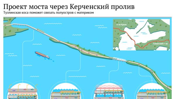 Проект Керченского моста