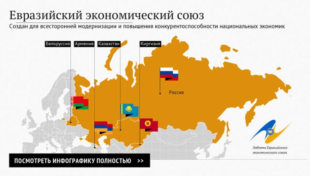 Все, что нужно знать о Евразийском экономическом союзе