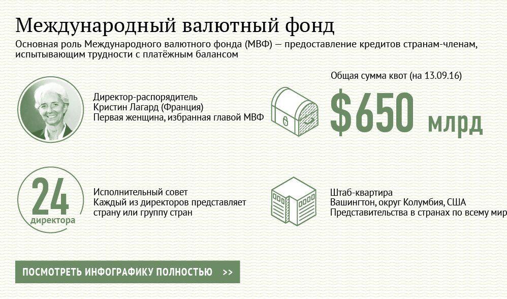 Ассоциация Украинских Банков Членов