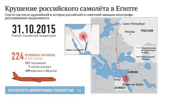 Крушение российского самолёта в Египте