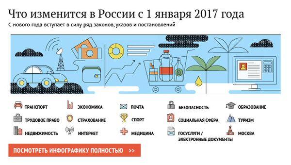 Что изменится в России с 1 января 2017 года