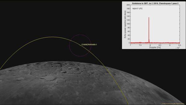 Предполагаемая траектория полета зонда Чандранаян-1