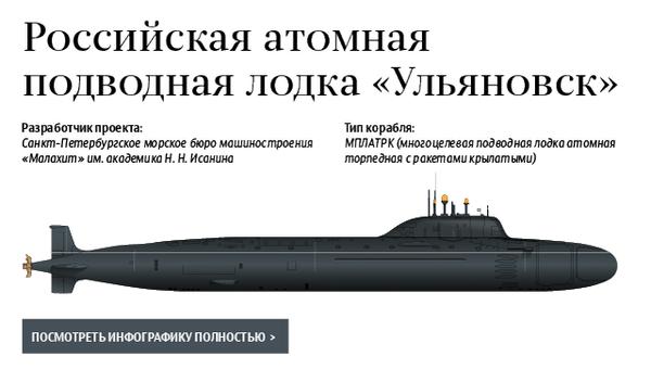 Российская атомная подводная лодка Ульяновск