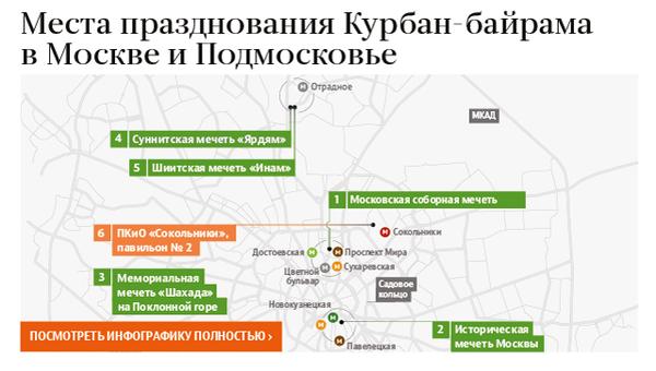 Места празднования Курбан-байрама в Москве и Подмосковье
