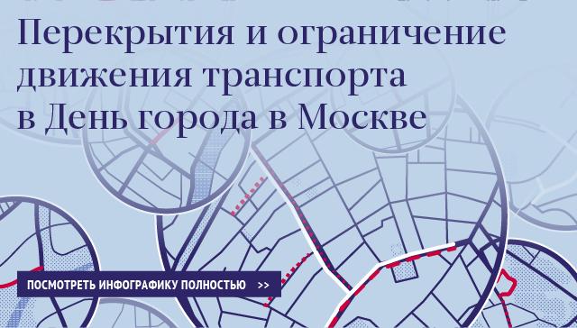 Перекрытия и огpaничeние движeния транспорта в День города в Москве