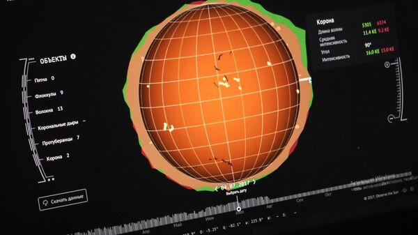 Модель солнечной активности