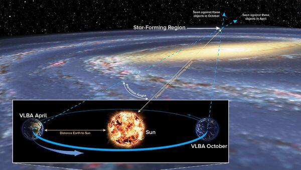 Так ученые измерили расстояние до звездных яслей на темной стороне Галактики