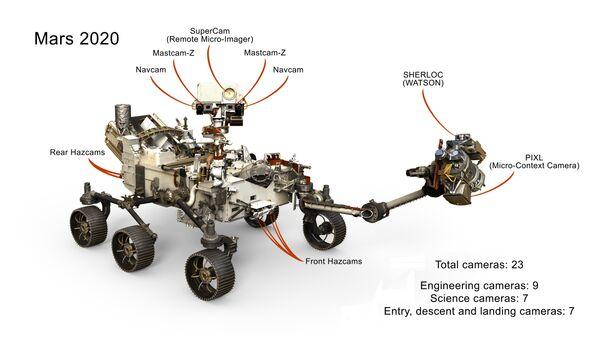 Ровер Mars-2020 и его полный набор камер