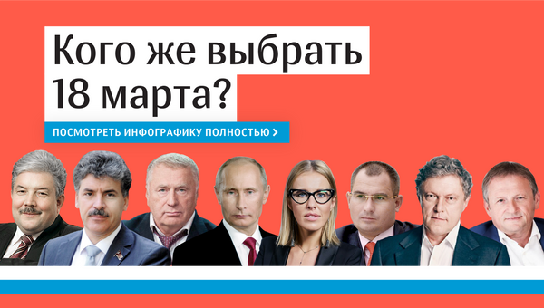 Кого же выбрать 18 марта?