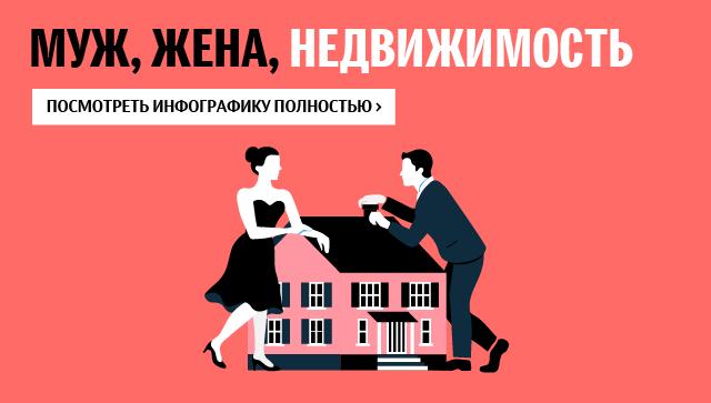 Муж, жена, недвижимость - РИА Новости, 1920, 07.03.2018