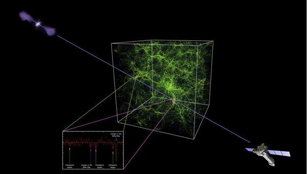 Скопления пропавшей материи Вселенной в представлении художника
