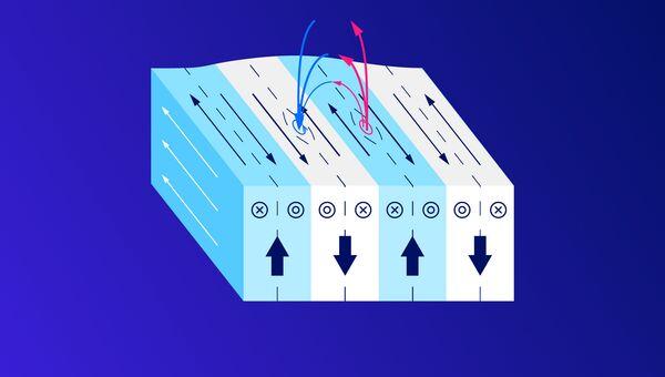 Так художник представил себе структуру невозможного сверхпроводника