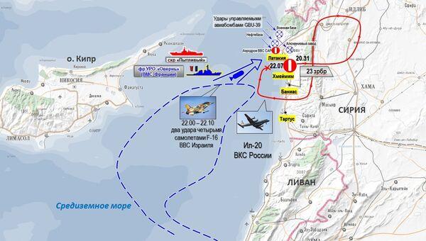Схема ударов ВВС Израиля по территории Сирии 17 сентября 2018