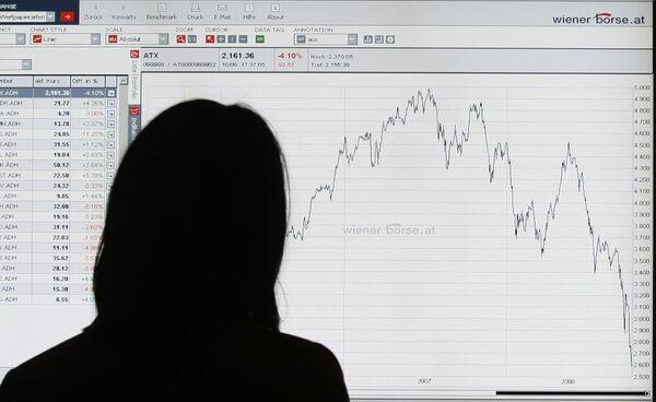 Показатели индекса ATX на фондовой бирже в Вене