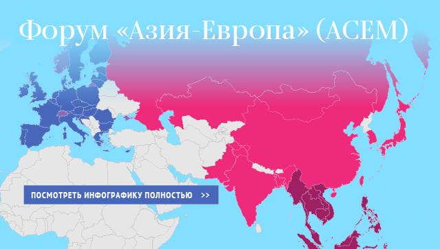 Форум Азия-Европа (АСЕМ)