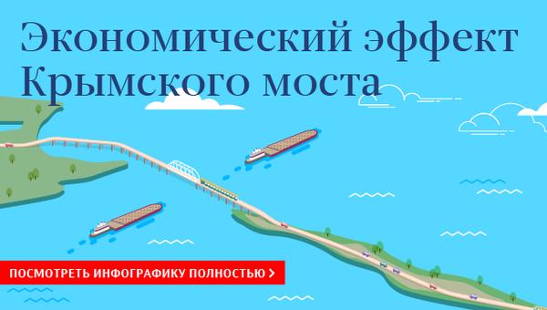 Экономический эффект Крымского моста