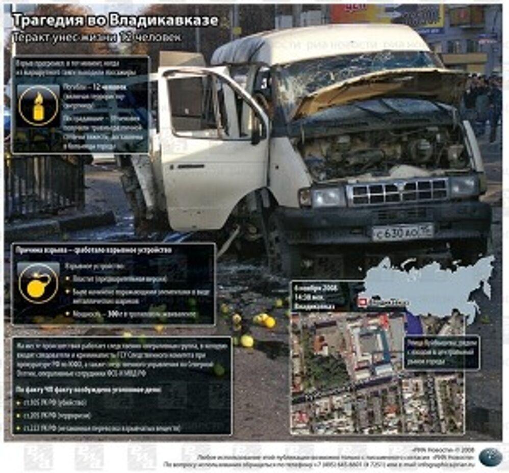 Трагедия во Владикавказе. ИНФОграфика
