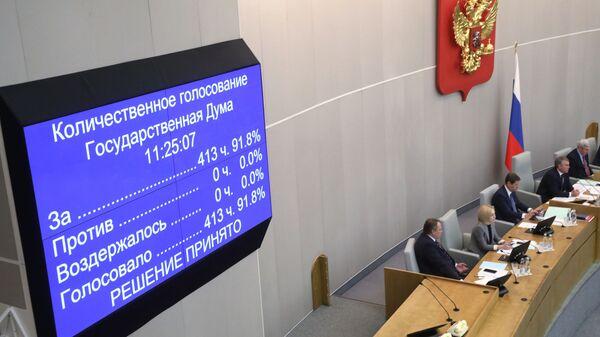 Информационное табло о количественном голосовании депутатов на пленарном заседании Государственной Думы России по вопросу дальнейшего взаимодействия с ПАСЕ. 17 января 2019