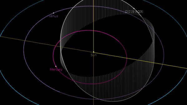 Орбита астероида 2019 AQ3