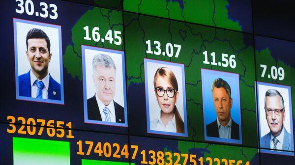 Табло с предварительными результатами выборов президента Украины
