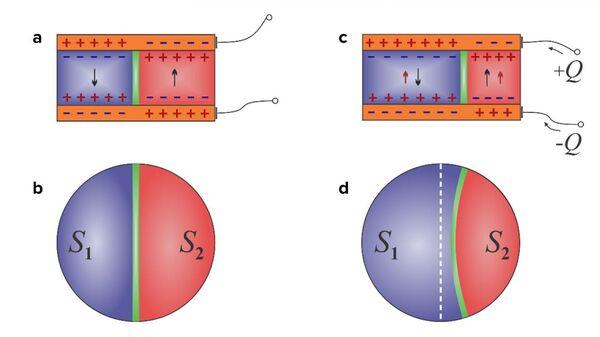 Схема работы конденсатора с отрицательной емкостью, созданного российскими и американскими физиками