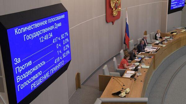 Экраны голосования на пленарном заседании Государственной Думы РФ. 18 июня 2019