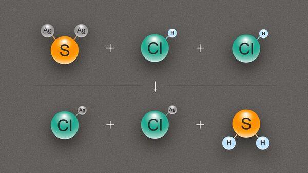 Схема реакции между сульфидом серебра и соляной кислотой