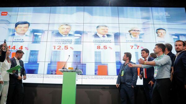 Президент Украины Владимир Зеленский в штаб-квартире партии Слуга народа после парламентских выборов в Киеве