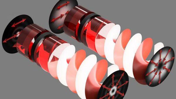 Схема создания фотонов структурированного света путем сочетания поляризации с витой структурой, которая несет орбитальный момент импульса