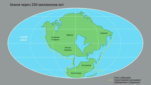 Гипотетический суперконтинент Пангея Ультима