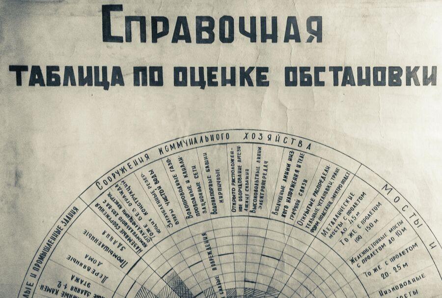 Памятки на стенах противоатомного убежища С-2 в Севастополе