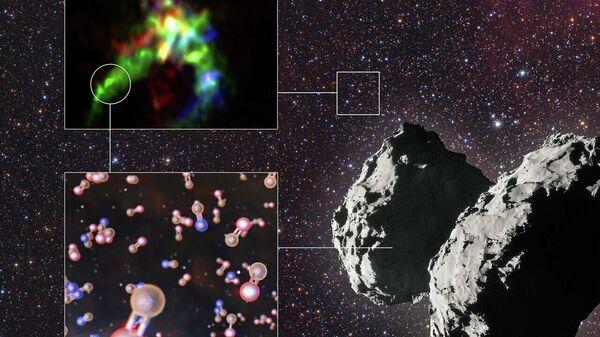 Ключевые результаты исследования. Фон иллюстрации – часть ночного неба в созвездии Возничего. Область AFGL 5142, где радиотелескоп ALMA обнаружил фосфорсодержащие молекулы, отмечена кружком. Внизу справа – комета 67Р/Чурюмова-Герасименко, где с помощью спектрометра ROSINA, установленного на борту станции Розетта, выявлен оксид фосфора