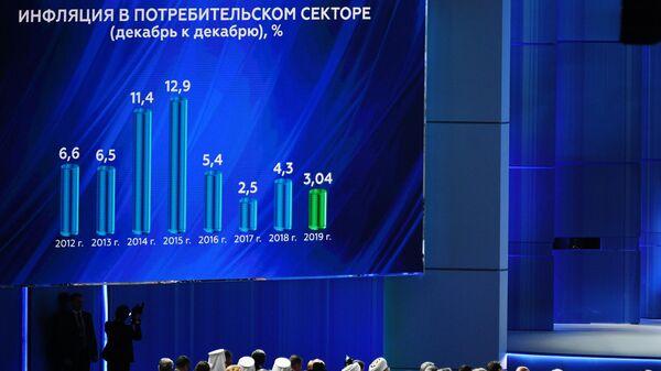 Демонстрация графика инфляции в потребительском секторе в 2012 - 2019 годах во время выступления президента РФ Владимира Путина с ежегодным посланием Федеральному Собранию