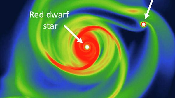 Компьютерная симуляция процесса образования планет вокруг красного карлика