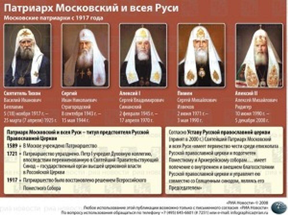 Патриарх Московский и всея Руси