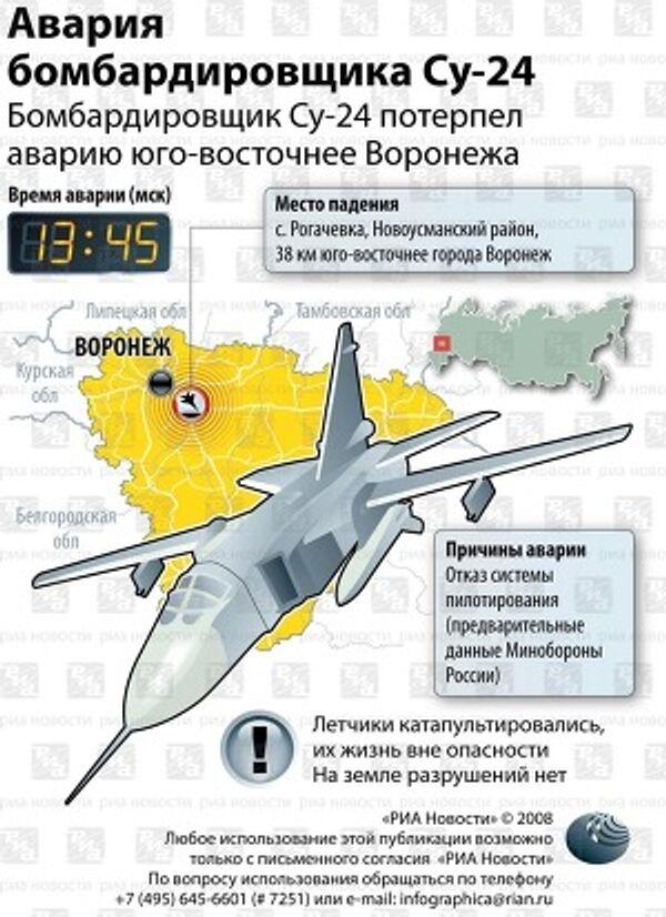 Авария бомбардировщика Су-24
